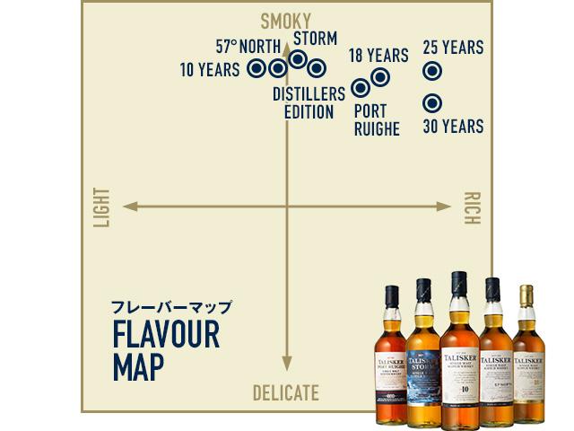 熟成の進んだウイスキーは 成熟したカッコいい大人の イメージそのもの